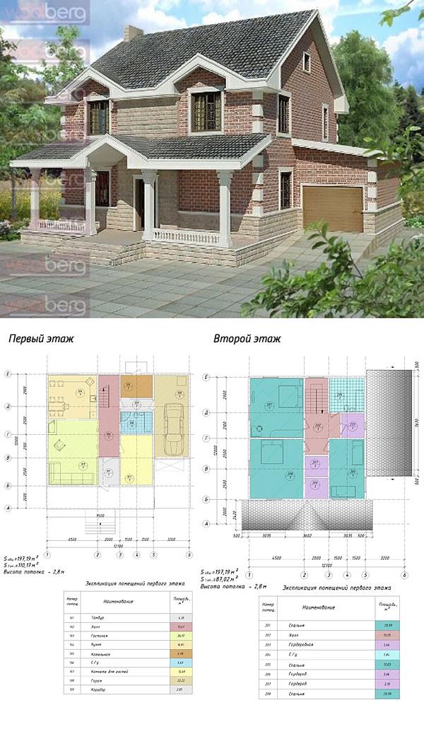 Проект дома из SIP-панелей «Виктория»