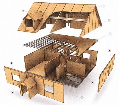 Отзывы о строительстве каркасно-щитовых домов